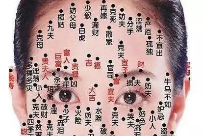 女人面部痣相最准�_史上最全的痣相集合 透析女性脸上的痣