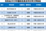 2019中国综合类大学排名100强发布��浙大第3��上交第5