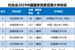 2019中央部委所属大学排名��教育部高校实力最强