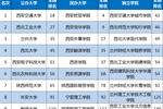 2019西北地区大学排名��西安交大雄霸第一��西北大学居前5