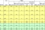 广州中考报名选择按学籍升学£¬还是按户籍升学£¬不妨看看这5个例子