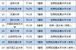 ��2019中国大学评价研究报告-高考志愿填报指南��由科学出版社出版发行