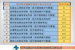 2019年医疗器械专业��十大��学校排名 医疗器械维护与管理专业详解