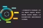 中国奥数团队屡遭滑铁卢��赢鼎观察��培养科学思维模式最重要