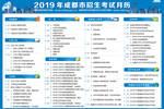 2019年成都招生考试月历:本月公布小升初政策