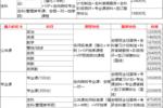 武汉在职人士考研文都有合适的考研培训班吗?
