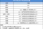 2019北京中考新政解读��9件大事影响中考升学