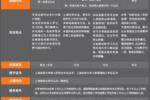 上海财经大学2020年入学MBA(EMBA)招生简章