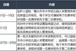 权威发布��嘉兴市本级2019年义务教育学校招生工作的指?#23478;?#35265;出炉��