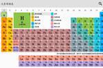 初中必看£¬这些中考必备¡°化学公式¡±考前一定要再看一遍£¨收藏£©