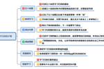 日语自学越来越难£¿你需要一套完整的学习计划