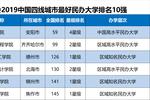 2019中国各线城市最好民办大学排名��武昌首义学院等夺冠