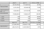 ��财报来了��三垒股份完成更名登记��2018年营收2.65亿元