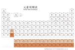 元素周期律发现150年£¬中国?#29366;?#27966;队参加门捷列夫竞赛