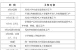北京东城区新政£º六年内只提供一个单校划片入学学位