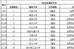 国内适合上大学的城市有哪些��并附上2019中国最佳求学城市排行榜
