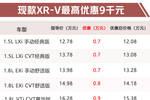 本田XR-V将换1.5T 满足国六?#27431;?现款最高优惠9千