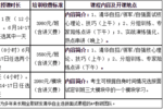 清华大学2019年自主招生¡¢领军计划等面试进行中