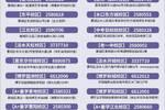 2020届高三惠州一调考试时间已定£¬7月4日-5日