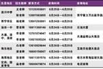 清华大学2019各类型自主选拔认定结果出炉 附各省招生组联系方式
