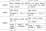 独家原创 | 2019北京中考英语解析