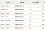 2019年北京有多少考生被清華北大錄取?