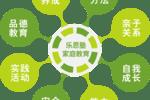 落地培訓 | 樂思塾家庭教育實操培訓——9月線上微課