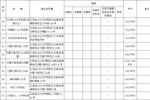 九江中心城區首批63處歷史建筑名單公布,看看都在哪兒?