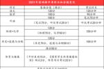 深圳新中考政策超全詳解來了!總分460變610,你真的讀懂了這些政策嗎?