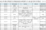 廣東公布2021年高校招生要求,為新高考學生提供選科參考