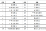 快看!寧夏中小學教師資格證考試公布!