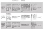 2019中國戲劇教育行業研究報告