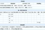 在北京二中就读是一种怎样的体验,如何考入北京二中?