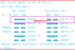 """爻變旺的""""動變組合""""(29)"""
