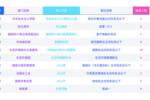 """2020年""""國考""""在即 大數據助您選職位"""