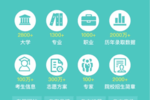引領智慧教育新未來丨志愿優錄攜旗下多款教育新品亮相77屆中國教育裝備展示會