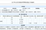 名校解密丨在北京十二中上學是一種怎樣的體驗,如何考入?