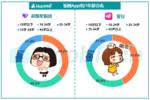 """""""坤倫決""""后續——飯圈App大盤點"""