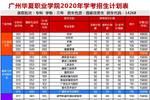 注意啦!廣州華夏職業學院2020年春季招生計劃出爐