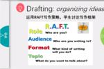 北京教学设计大赛一等奖名师分享:RAFT英语写作创意方法
