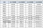 2020北京小升初政策出臺時間備受關注,獲取途徑快速查看!