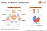 艾媒報告| 2020年中國媽媽群體行為洞察報告