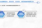 搜狐教育·名師課|王清林:家校互動如何更好地促進親子共成長?