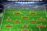 欧文评英格兰最佳首发阵容:双德入选,鲁尼、希勒在列