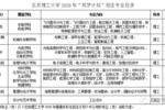 """招简丨北京理工大学2020年""""筑梦计划""""招生简章"""