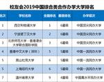 2019中国综合类大学排名100强发布,浙大第3,上交第5