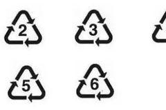 学习时间到!您了解塑料制品上的安全符号吗?