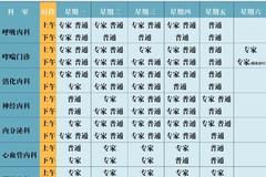 【公告】首儿所专家门诊一览表(1月)