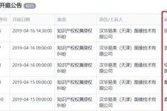 视觉中国盯上医院?避免版权纠纷5大招