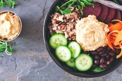 按照「2019最佳饮食模式」吃饭,国人最大的挑战是?